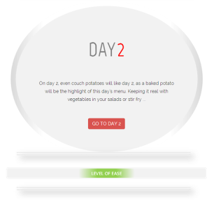 7 Day Diet - Day 2 Menu Rating - 10396 Reviews